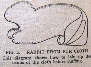 Rabbit toy diagram