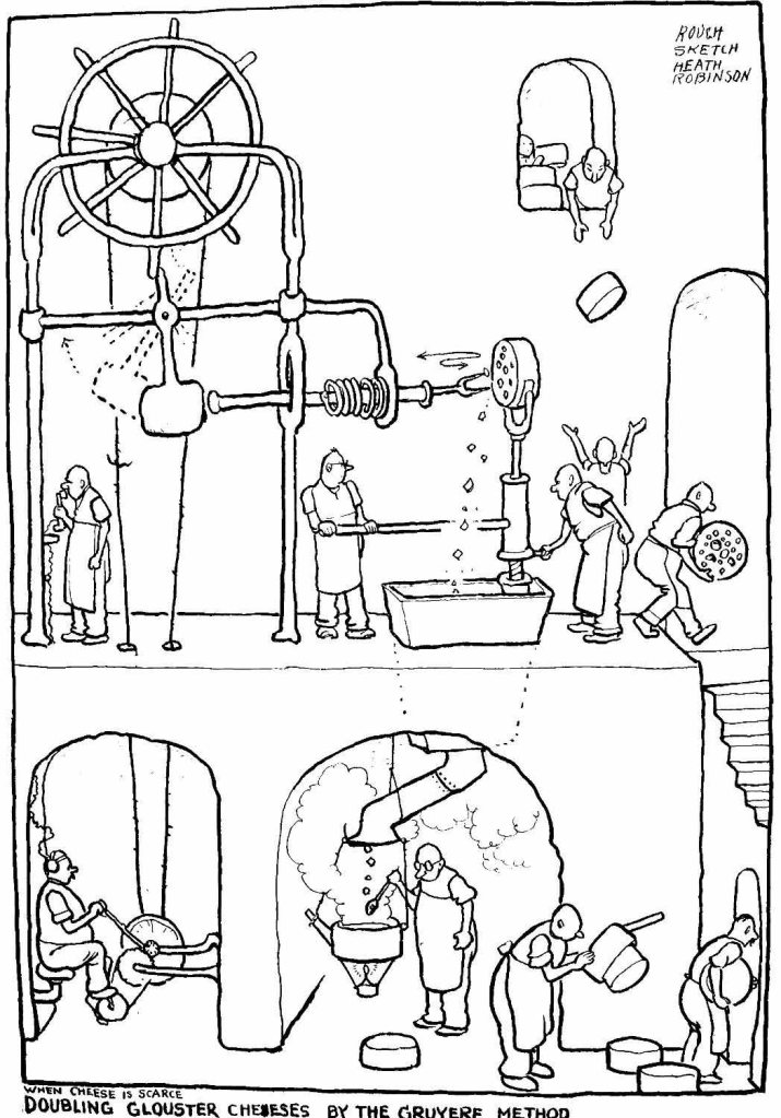 Rough sketch for doubling Gloucester cheese by Heath Robinson.© William Heath Robinson Trust. St. Barbe Museum & Art Gallery.