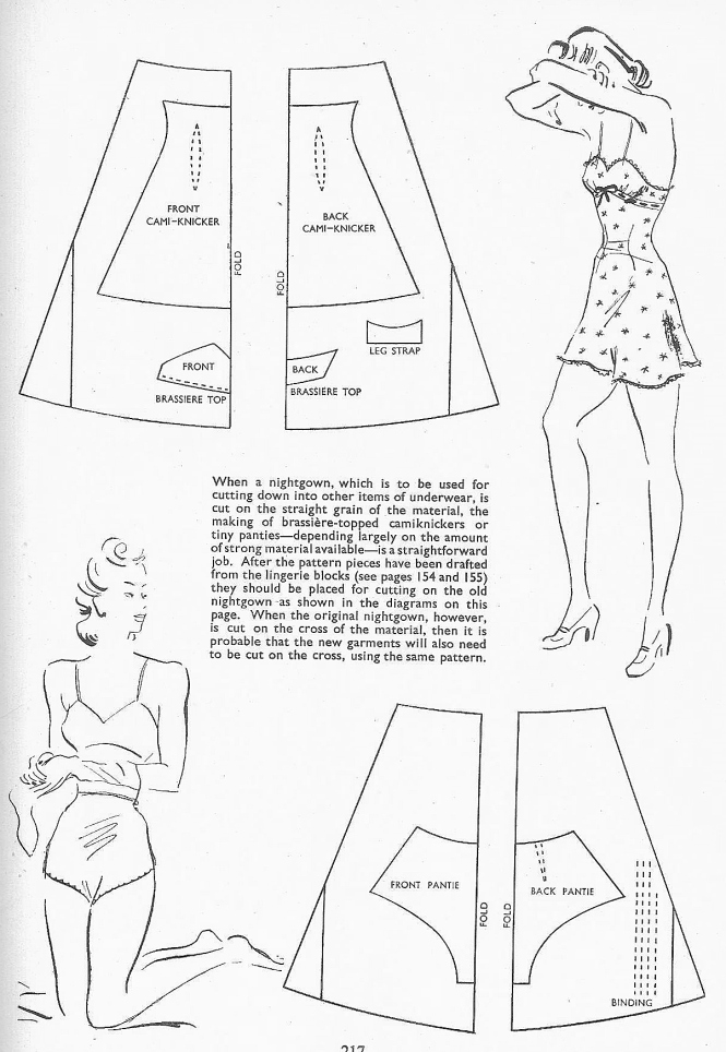 The Pictorial Guide to Modern Home Needlecraft (1946) ©Come Step Back in Time